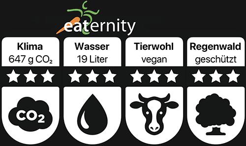 Der Eaternity-Score des Veganen Bio Pilz-Geschnetzelten